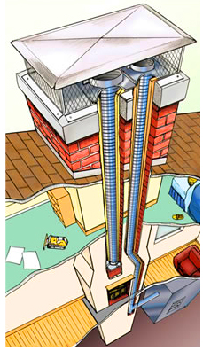 Understand Your Chimney System Inside And Out Chimney